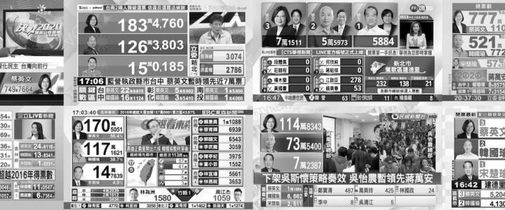 多家電視台拿掉顏色後的選舉開票畫面